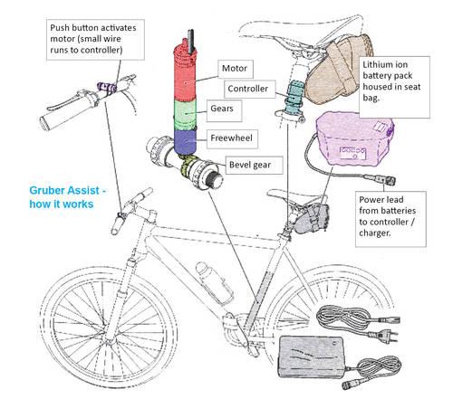 ВЕЛОСИПЕДЫ, bike, ebike, bicycle - Страница 6 Gruber_Assist_3